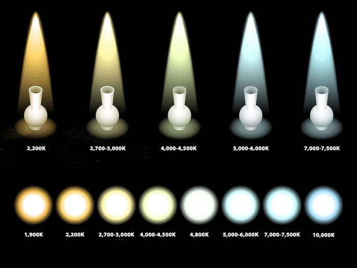 LED osvětlení teplota světla