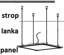 LED panel závěsný