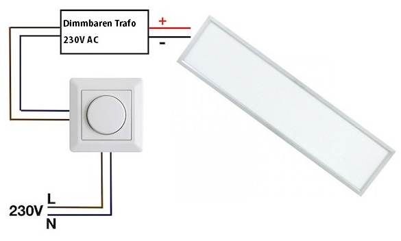 siberner decke led panel 300 x 1200mm 36w tageslicht gute leds de. Black Bedroom Furniture Sets. Home Design Ideas