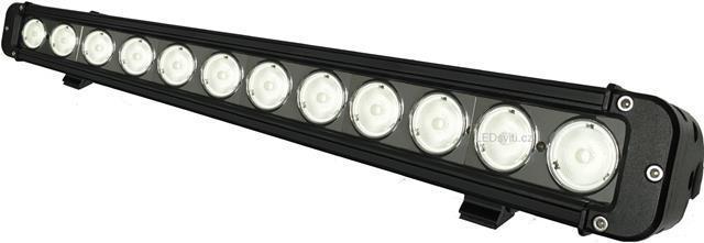 LED Arbeitsleuchte 120W BAR 9-32V