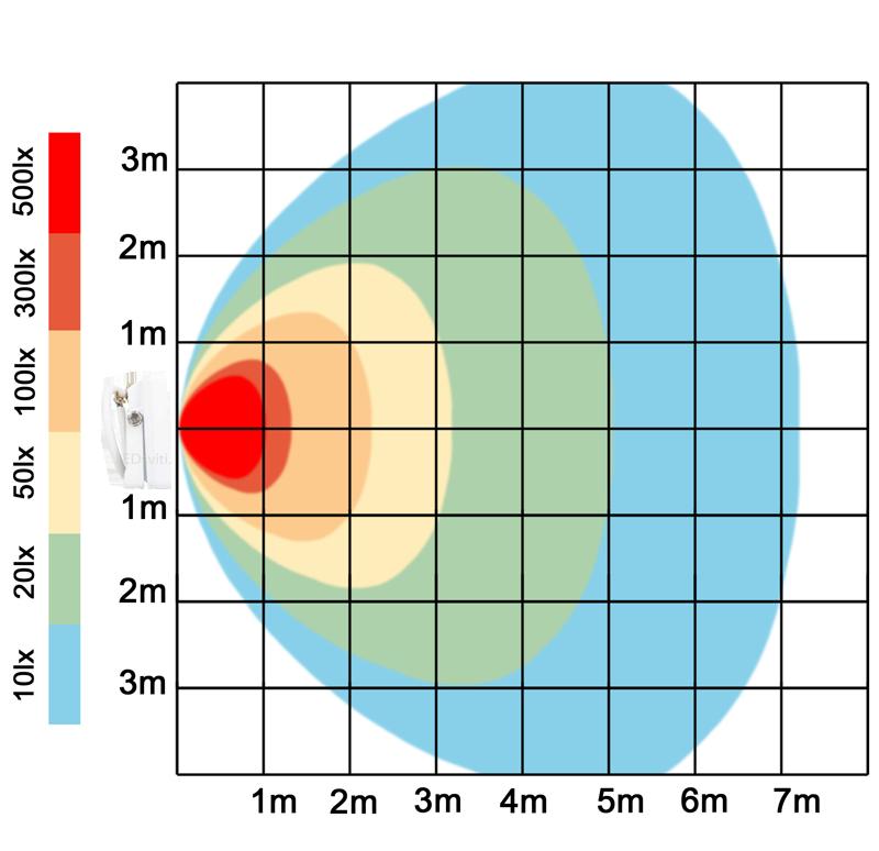 graf světelného toku - Bílý LED reflektor 20W SLIM denní bílá