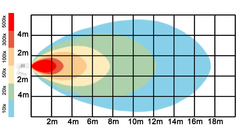 graf světelného toku - Bílý lištový LED reflektor 30W teplá bílá