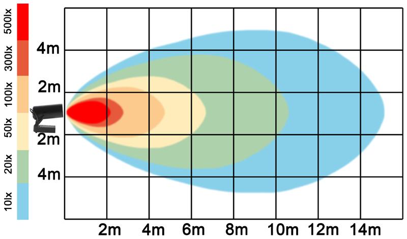 graf světelného toku - Černý lištový LED reflektor 20W teplá bílá