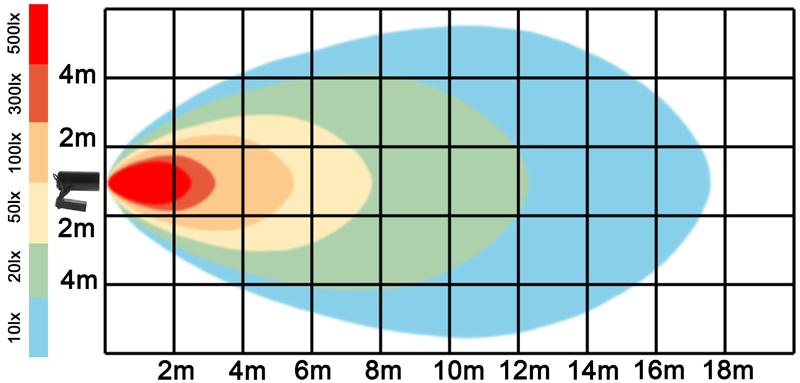graf světelného toku - Černý lištový LED reflektor 30W denní bílá