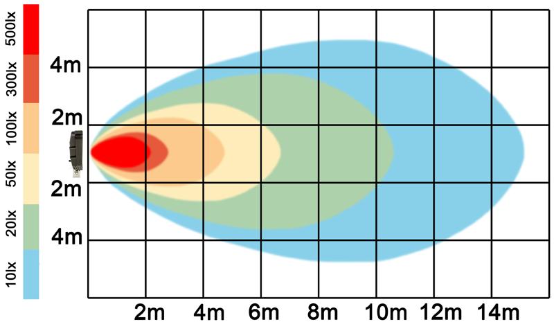 graf světelného toku - Hranaté LED pracovní světlo 27W 10-30V