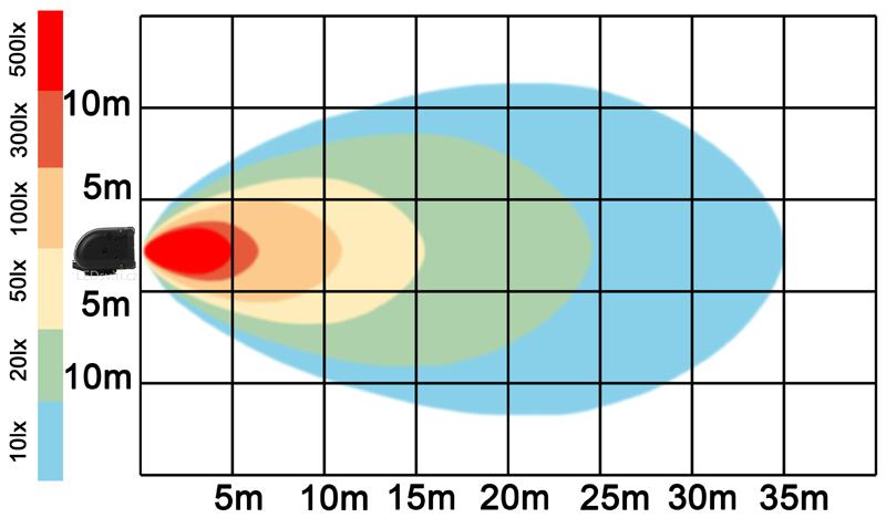 graf světelného toku - LED pracovní světlo 120W BAR 9-32V