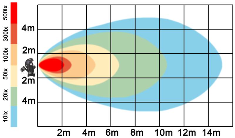graf světelného toku - LED pracovní světlo 12x3W BAR 10-30V DC