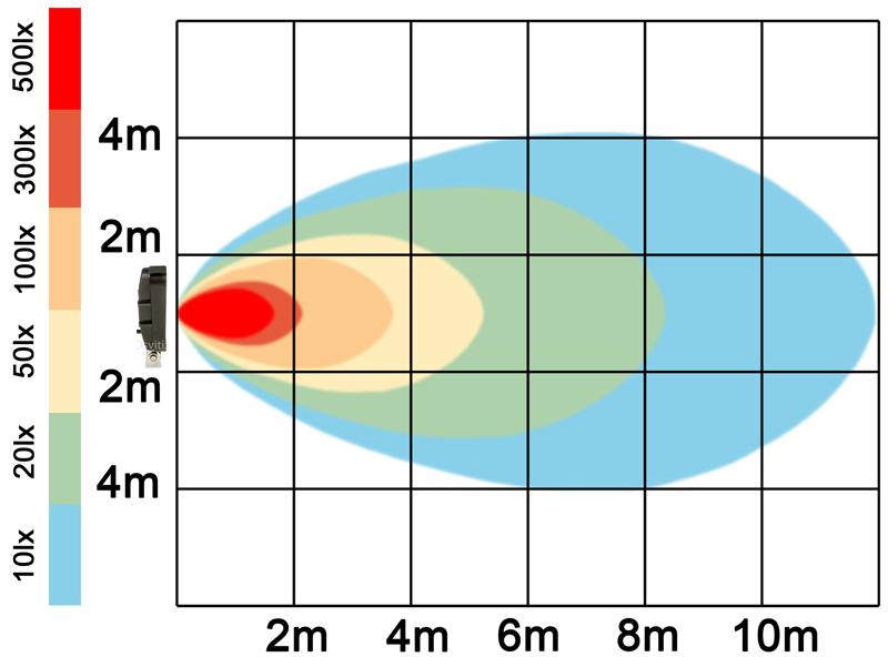 graf světelného toku - LED pracovní světlo 15W 10-30V