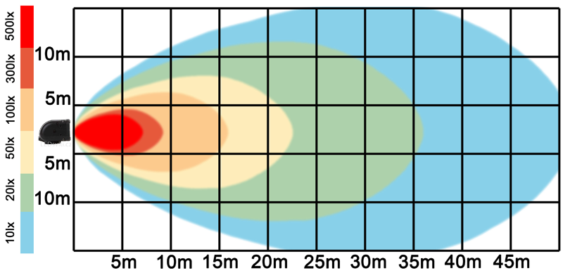 graf světelného toku - LED pracovní světlo 260W BAR 9-32V