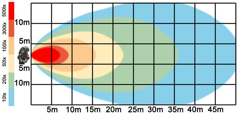 graf světelného toku - LED pracovní světlo 324W BAR 10-30V