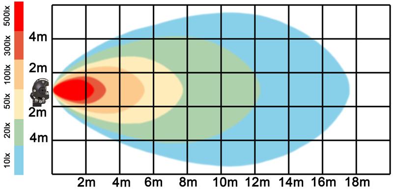 graf světelného toku - LED pracovní světlo 36W BAR2 10-30V