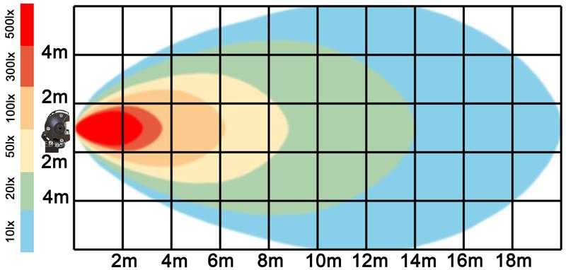graf světelného toku - LED pracovní světlo 54W BAR 10-30V