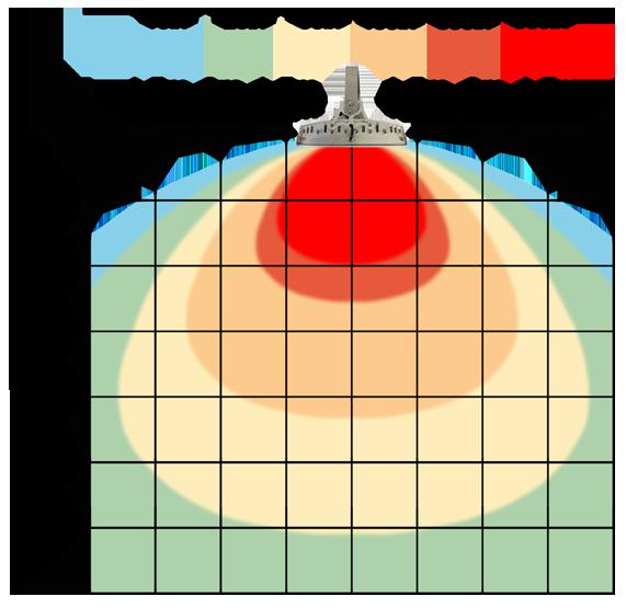 graf světelného toku - LED průmyslové osvětlení 126W teplá bílá