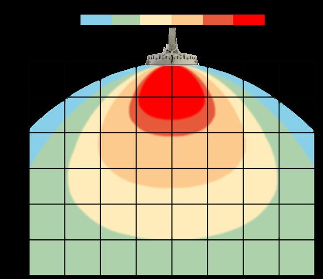 graf světelného toku - Stmívatelné (0-10V) LED průmyslové osvětlení 42W teplá bílá