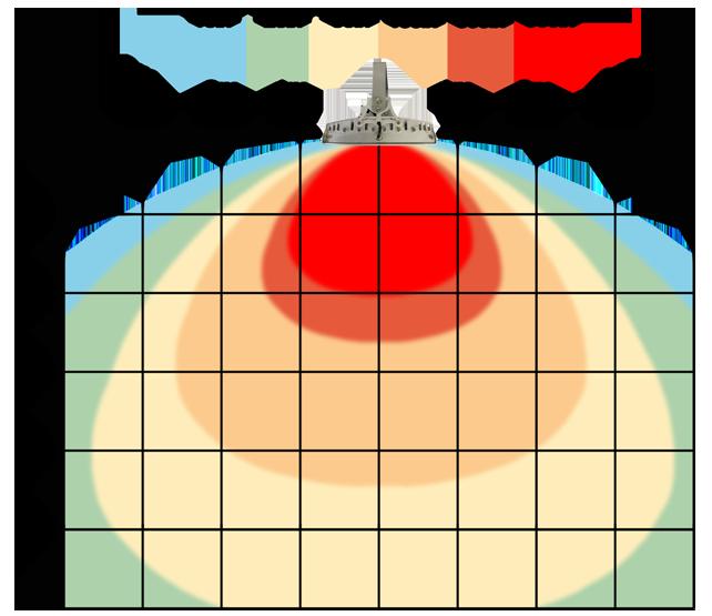 graf světelného toku - Stmívatelné (0-10V) LED průmyslové osvětlení 56W bílá