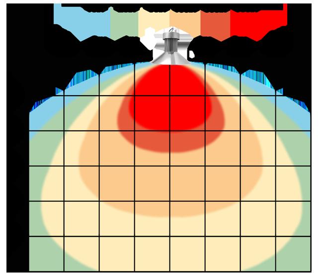 graf světelného toku - Stmívatelné (0-10V) LED průmyslové osvětlení 60W bílá