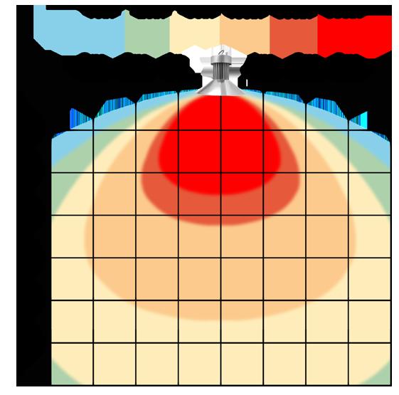 graf světelného toku - Stmívatelné (0-10V) LED průmyslové osvětlení 80W bílá