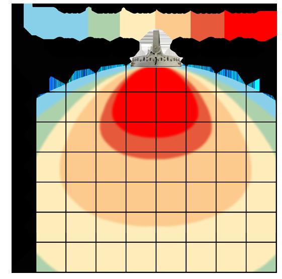 graf světelného toku - Stmívatelné (0-10V) LED průmyslové osvětlení 84W teplá bílá