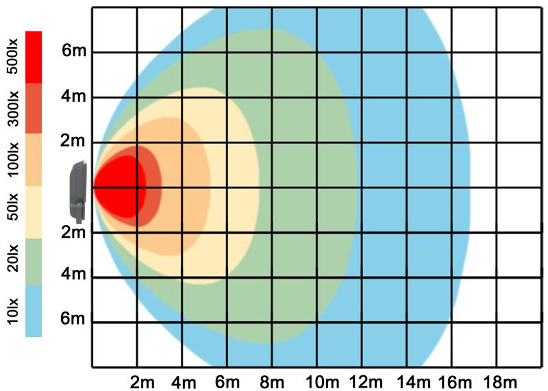 graf světelného toku - LED reflektor 100W SMD bílá