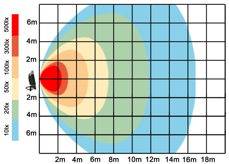 graf světelného toku - LED reflektor 100W teplá bílá