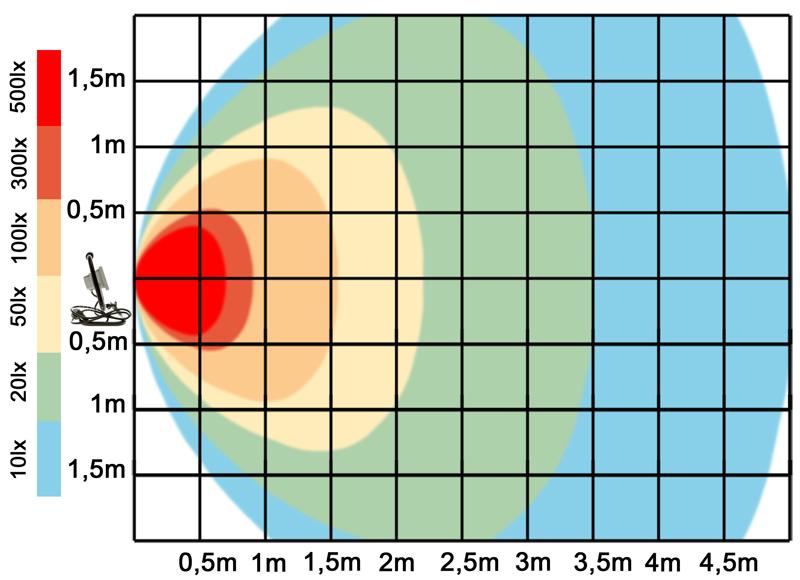 graf světelného toku - LED reflektor 10W se stojanem bílá