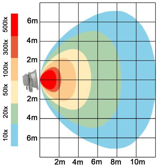 graf světelného toku - LED reflektor 24V 50W bílá