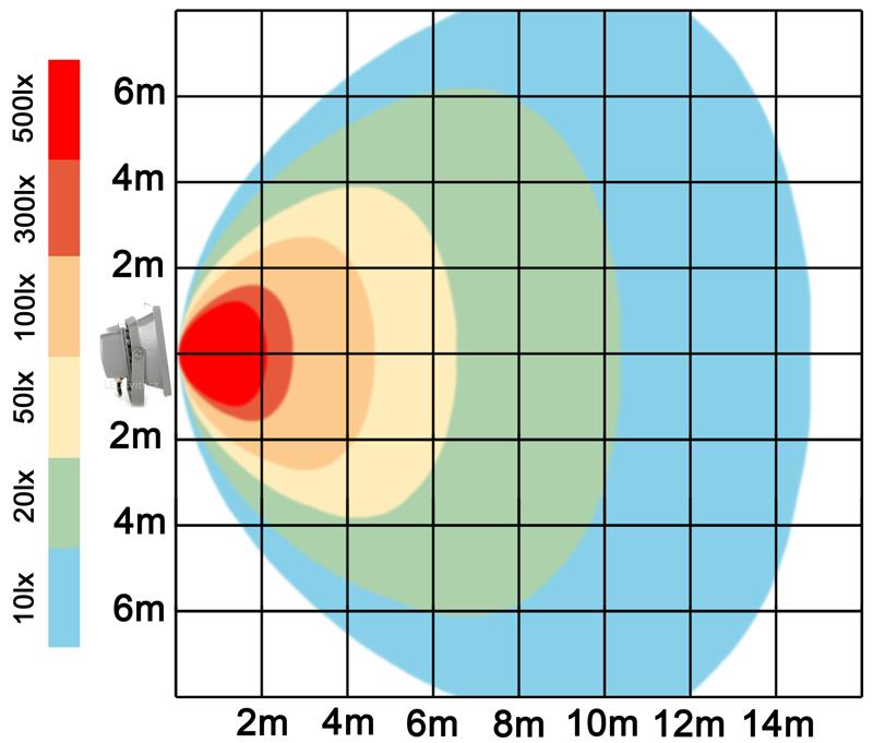 graf světelného toku - LED reflektor 12V 70W bílá