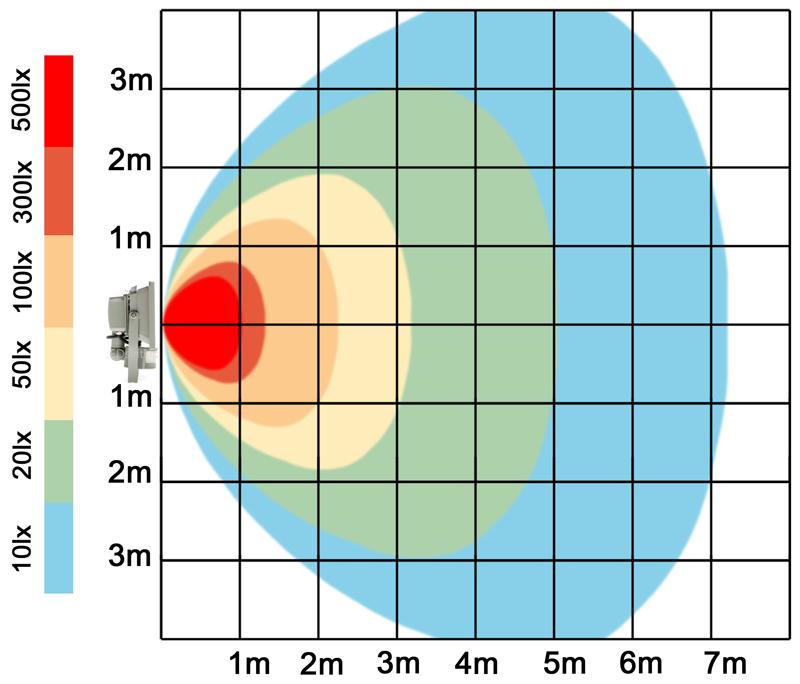 graf světelného toku - LED reflektor 20W s pohybovým čidlem bílá