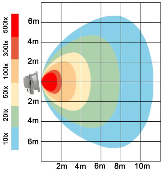 graf světelného toku - LED reflektor 50W bílá