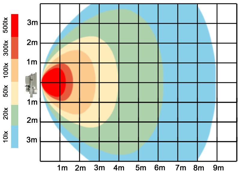 graf světelného toku - LED reflektor s pohybovým čidlem 30W teplá bílá