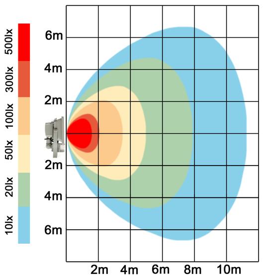 graf světelného toku - LED reflektor s pohybovým čidlem 50W bílá