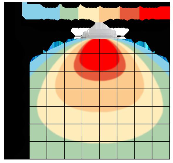 graf světelného toku - LED svítidlo pro čerpací stanice 120W denní bílá IP67 TYP A