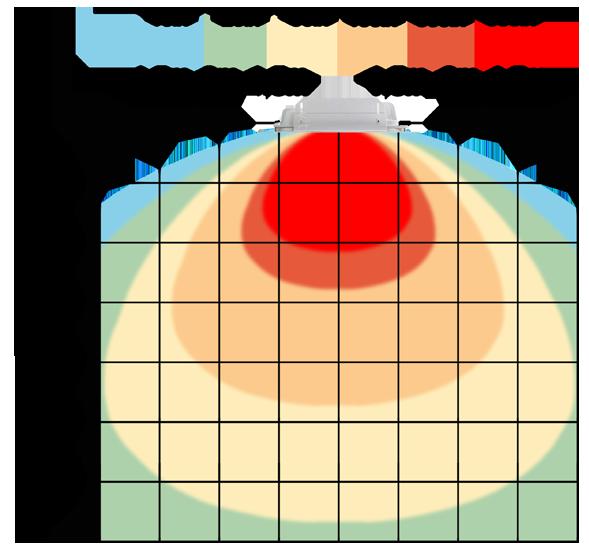 graf světelného toku - LED svítidlo pro čerpací stanice 150W denní bílá IP67 TYP B