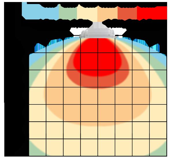 graf světelného toku - LED svítidlo pro čerpací stanice 180W denní bílá IP67 TYP A