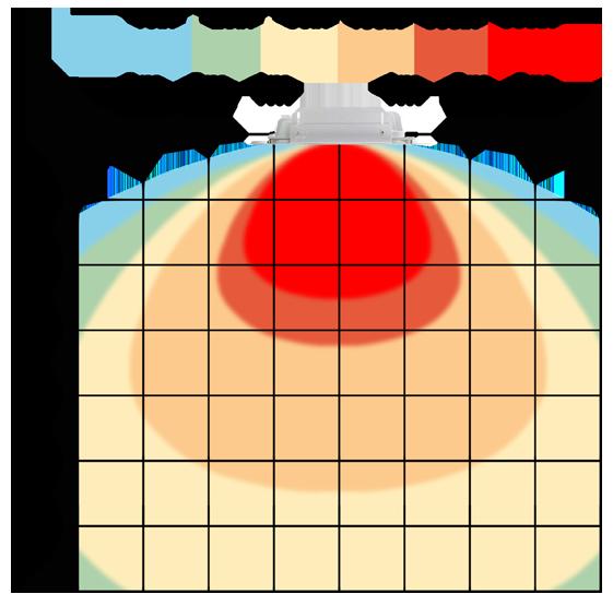 graf světelného toku - LED svítidlo pro čerpací stanice 80W denní bílá IP67 TYP B