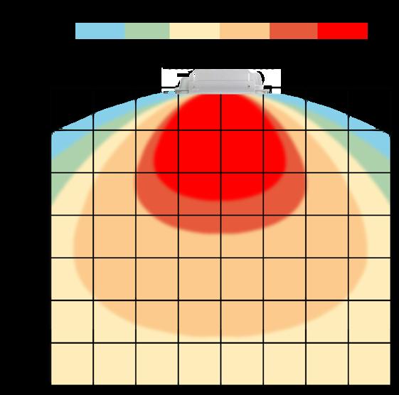 graf světelného toku - LED svítidlo pro čerpací stanice 100W denní bílá IP67 TYP B