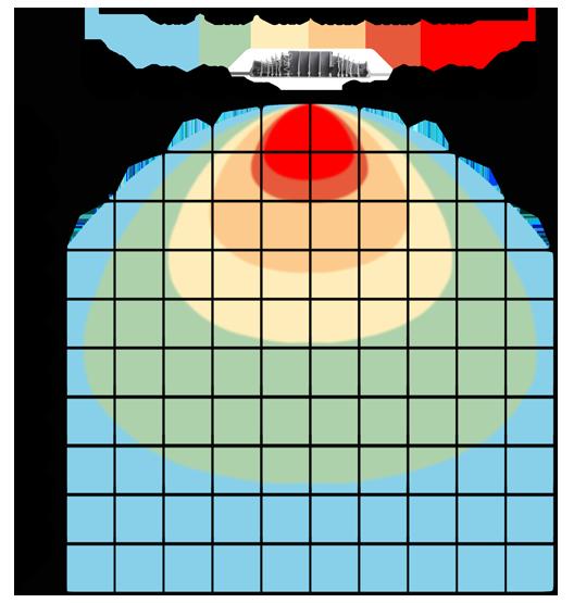 graf světelného toku - LED veřejné svítidlo 150W teplá bílá