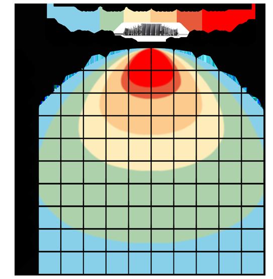 graf světelného toku - LED veřejné svítidlo 180W teplá bílá