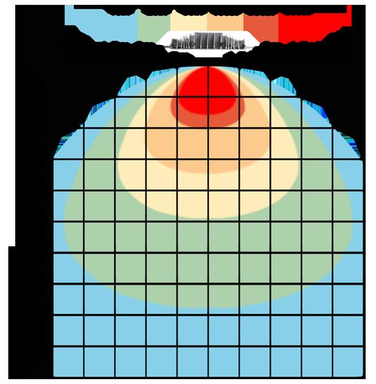 graf světelného toku - LED veřejné svítidlo 90W teplá bílá