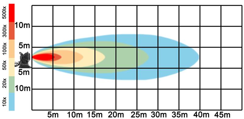graf světelného toku - Polohovatelné LED pracovní světlo 50W 12V 360° s dálkovým ovladačem