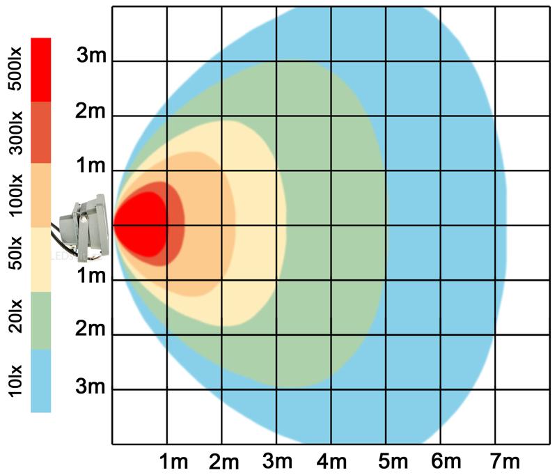 graf světelného toku - Stříbrný RGB LED reflektor 20W s RF dálkovým ovladačem