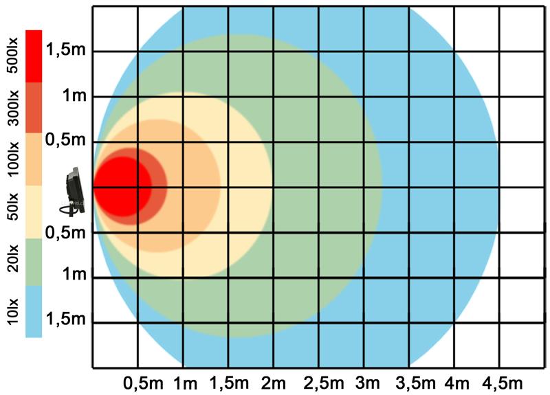 graf světelného toku - Černý LED reflektor 10W SMD bílá