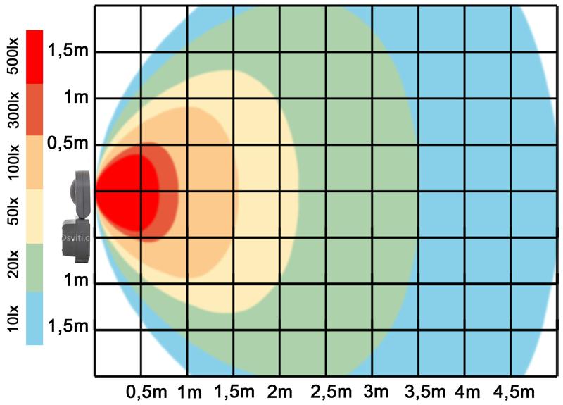 graf světelného toku - Černý LED reflektor 10W studená bílá