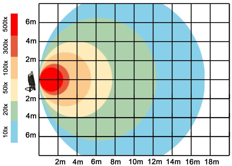 graf světelného toku - Černý LED reflektor 150W SMD teplá bílá