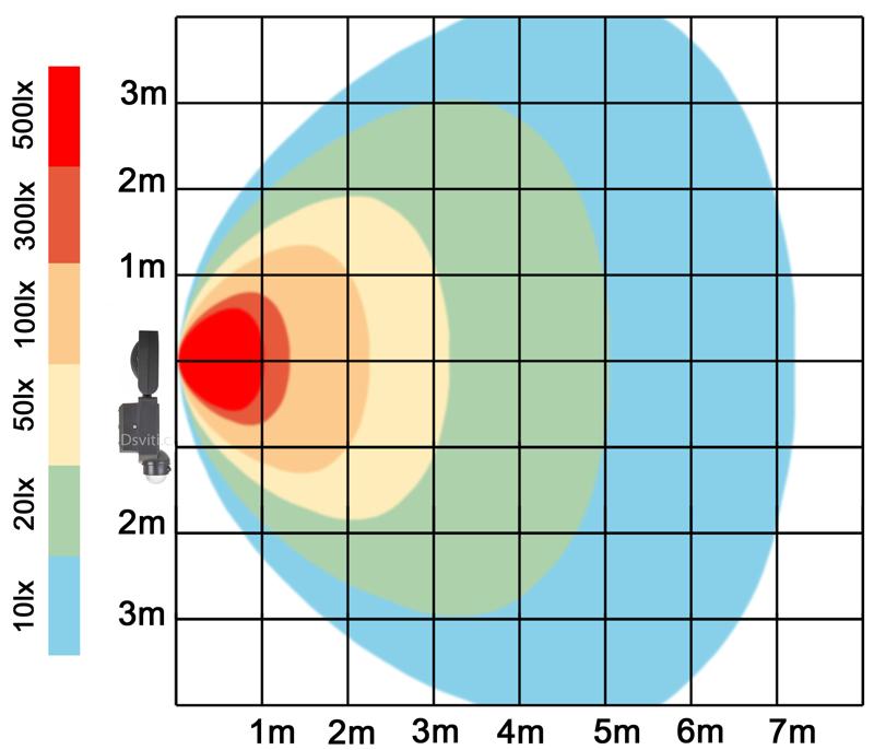 graf světelného toku - Černý LED reflektor s pohybovým čidlem 2x10W studená bílá