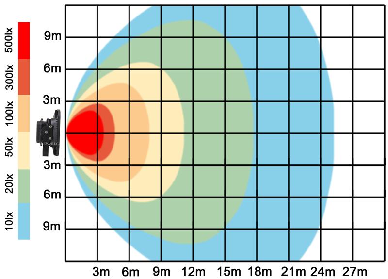 graf světelného toku - Černý LED reflektor 200W SMD bílá