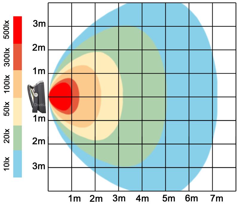graf světelného toku - Černý LED reflektor 20W SLIM denní bílá