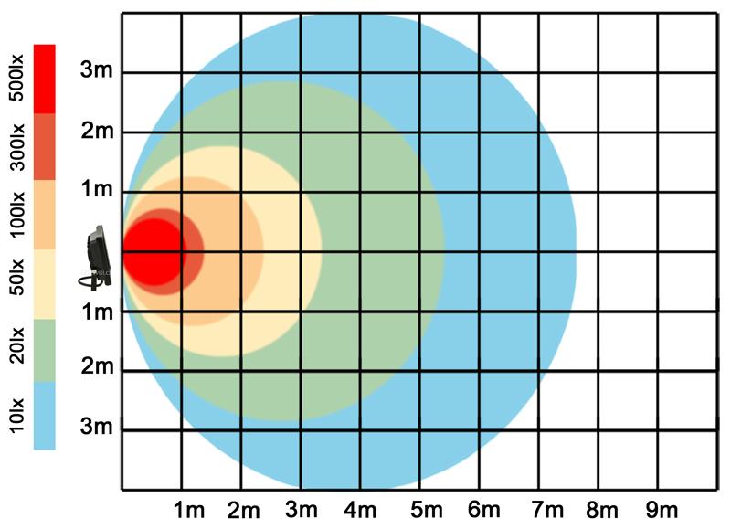 graf světelného toku - Černý LED reflektor 20W SMD studená bílá