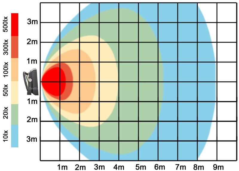 graf světelného toku - Černý LED reflektor 30W SLIM denní bílá