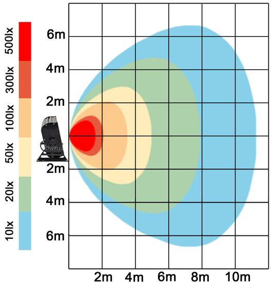 graf světelného toku - Černý LED reflektor 48W teplá bílá